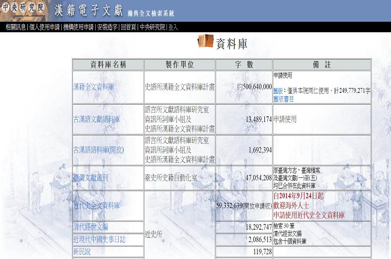 中央研究院漢籍電子文獻